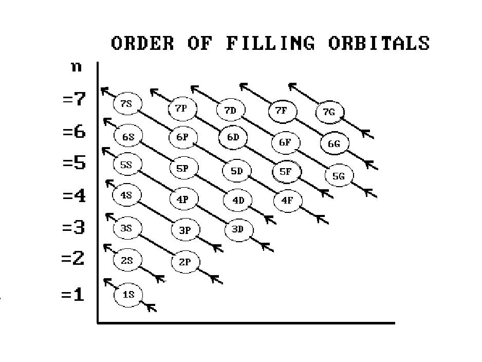 Orbital Energy Diagram For Aluminum Block And Schematic Diagrams